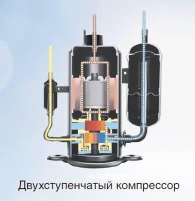 dvuhstupenchatyj kompressor