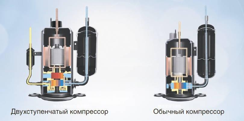 Купер Хантер двухступенчатый компрессор