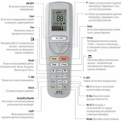 kondicioner-funkcii-2